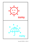 Weather_card